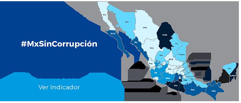 mxsincorrupcion