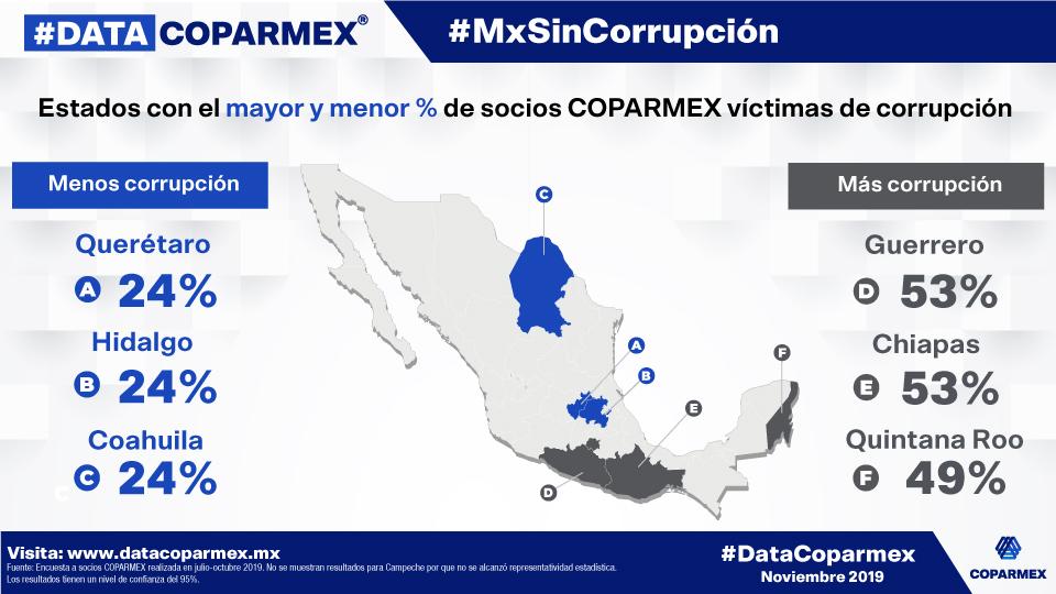 3_InfA_Corrupción